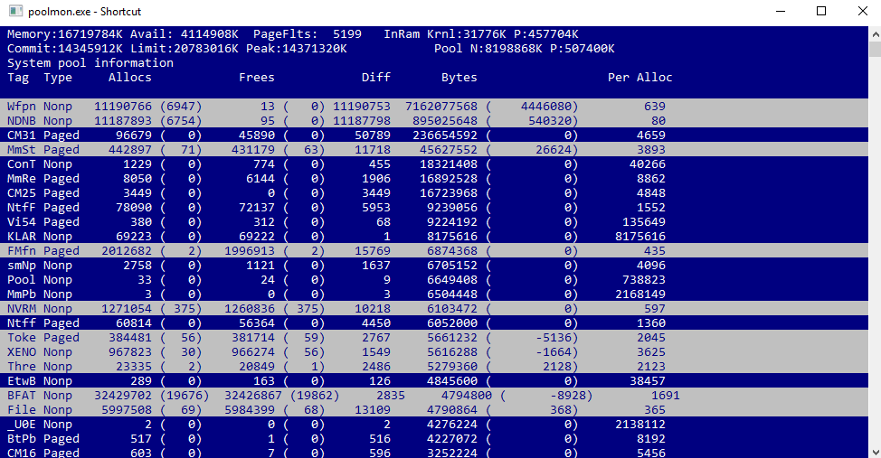 How To Fix Windows 10 Memory Leak Schwabencode Com Benjamin Abt